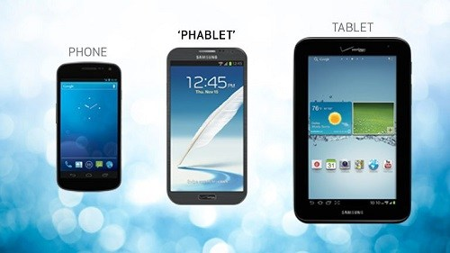 Phone Phablet and Tablet Size Comparison